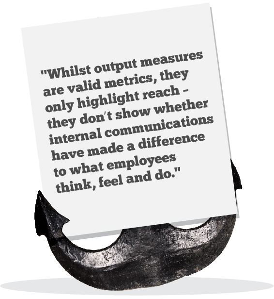 Whilst output measures are valid metrics, they only highlight reach – they don't show whether internal communications have made a difference to what employees think, feel and do.