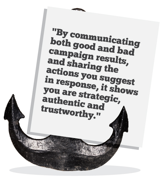 By communicating both good and bad campaign results, and sharing the actions you suggest in response, it shows you are strategic, authentic and trustworthy.