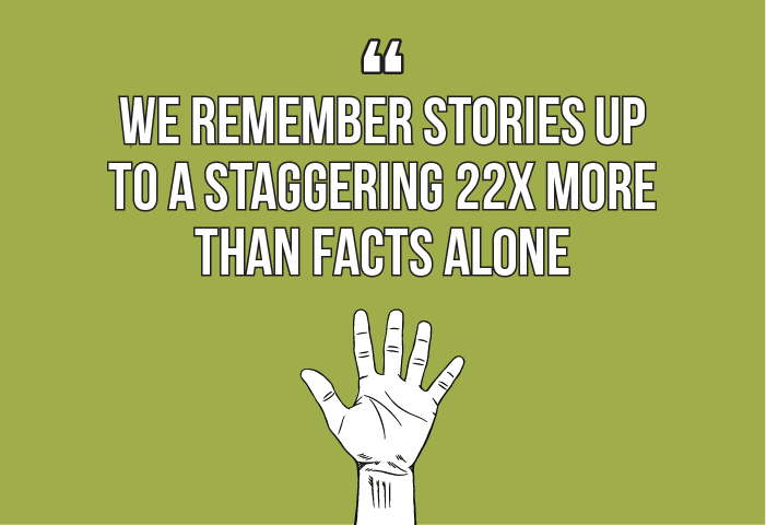 Internal comms best practice: we remember stories up to a staggering 22x more than facts alone