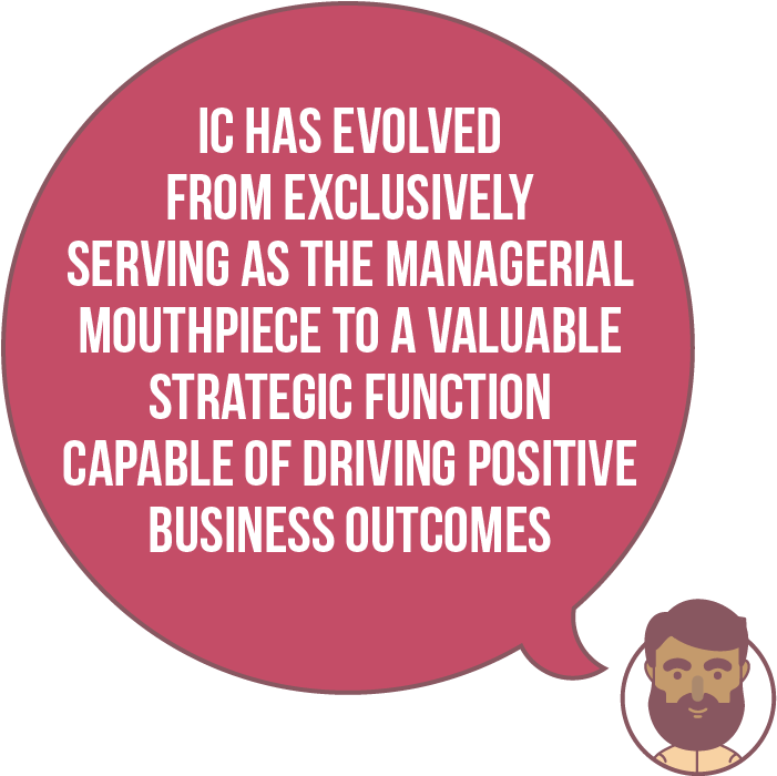 IC has evolved from exclusively serving as the managerial mouthpiece to a valuable strategic function capable of driving positive business outcomes