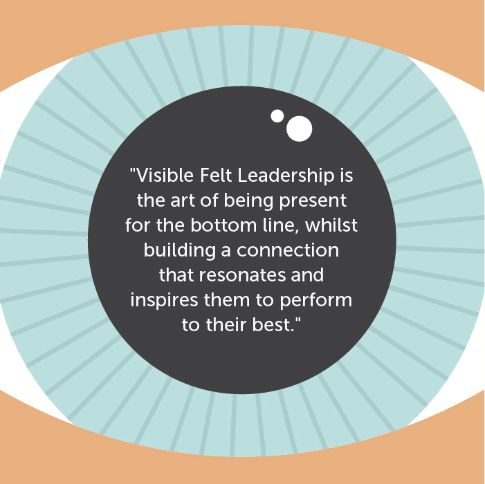 Visible Felt Leadership is the art of being present for the bottom line, whilst building a connection that resonates and inspires them to perform to their best