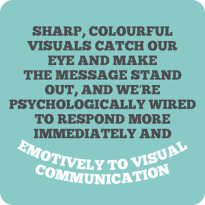Creative internal comms ideas to re-energise employees quote 2: Sharp, colourful visuals catch our eye and make the message stand out, and we're psychologically wired to respond more immediately and emotively to visual communication