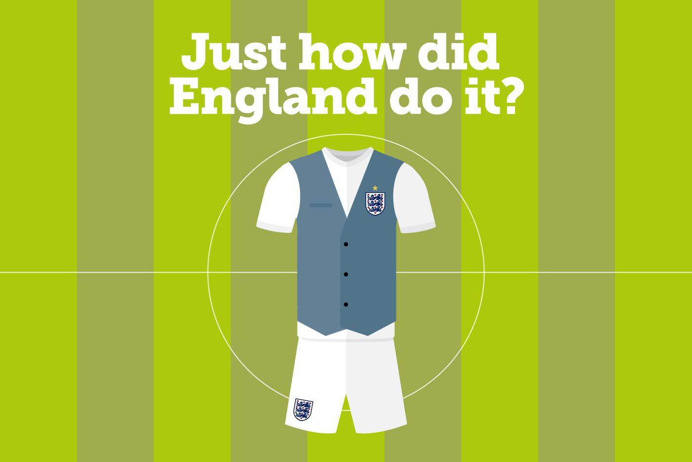 Englands world cup success article header