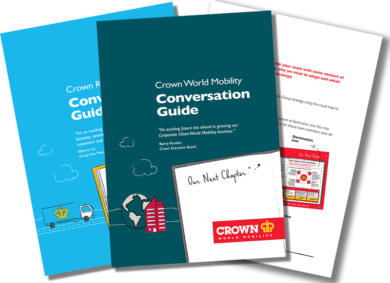 content Crown Case Study Guides