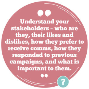 Understand your stakeholders – who are they, their likes and dislikes, how they prefer to receive comms, how they responded to previous campaigns, and what is important to them