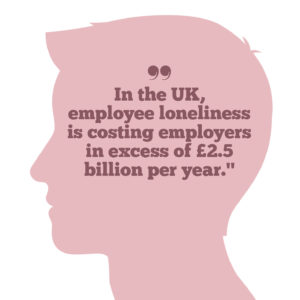 Why vulnerable leadership matters to building trust, Quote 2: In the UK, employee loneliness is costing employers in excess of £2.5 billion per year