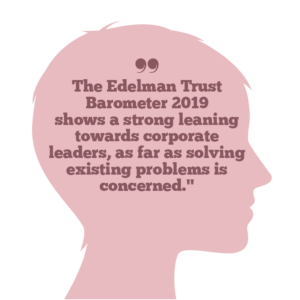 Why vulnerable leadership matters to building trust Quote 5:The Edelman Trust Barometer 2019 shows a strong leaning towards corporate leaders, as far as solving existing problems is concerned