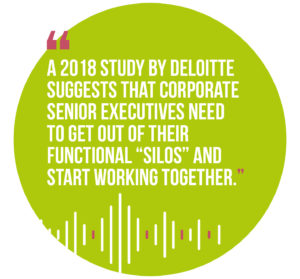 "Symphonic management, quote 5:A 2018 study by Deloitte suggests that corporate senior executives need to get out of their functional ""silos"" and start working together."