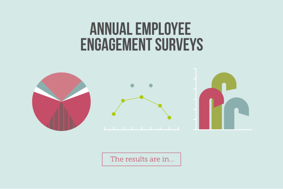 Death of annual engagement surveys header image