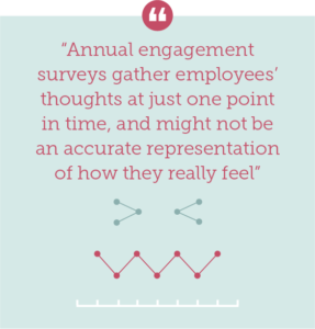 The problem with annual employee engagement surveys, Quote 1