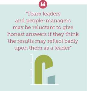 The problem with annual employee engagement surveys Quote 2