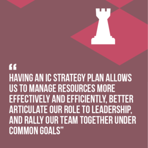 6 easy steps to simplify your internal comms strategy Quote 1