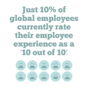 4 key strategies to help you improve employee engagement in your organisation, Quote 1: Just 10% of global employees currently rate their employee experience as a '10 out of 10'