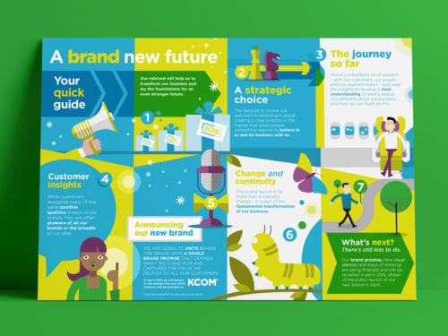 KCOM New Brand Case Study