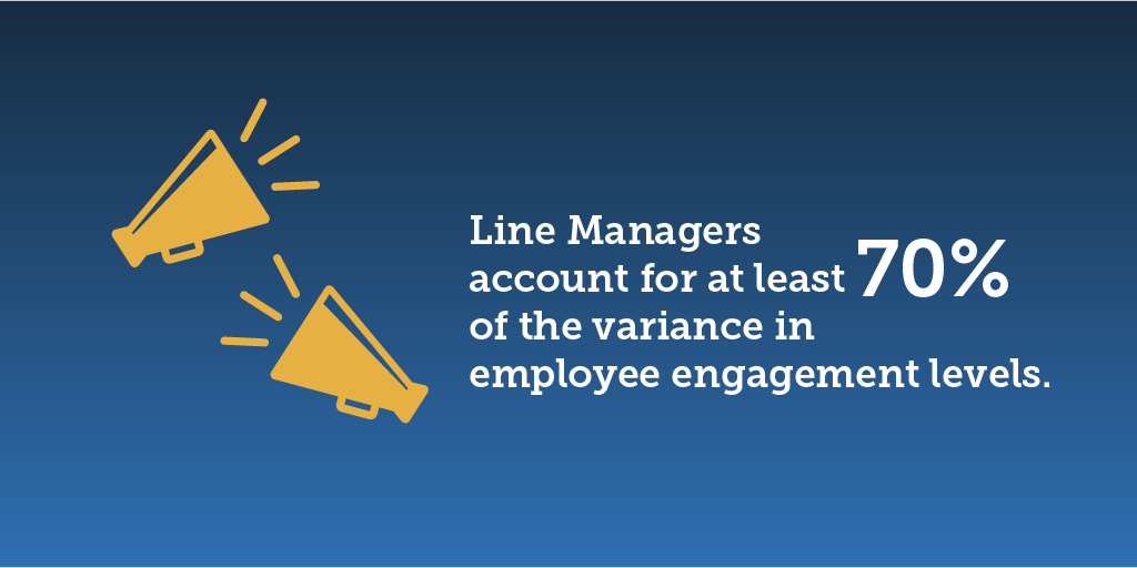 Line Managers account for at least 70% of the variance in employee engagement levels.