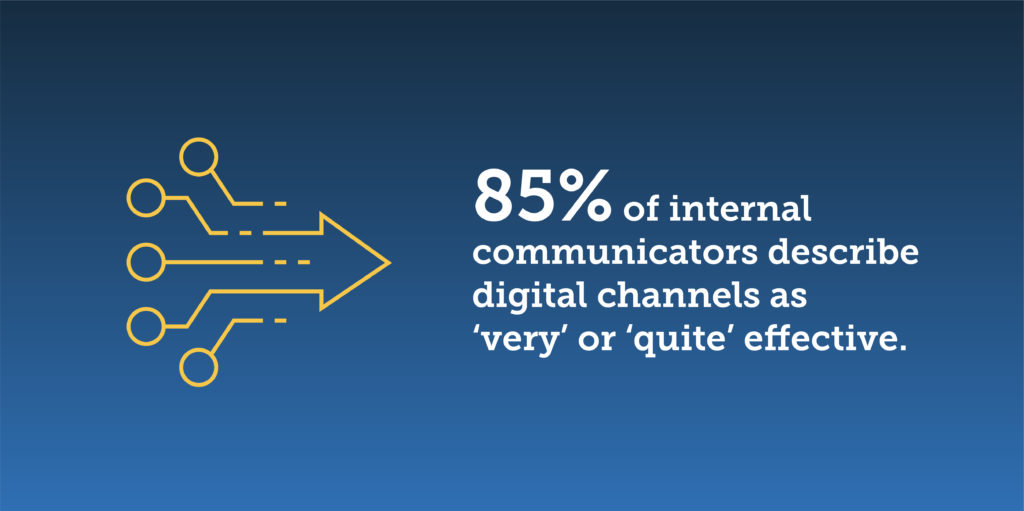 85% of internal communicators describe digital channels as 'very' or 'quite' effective.