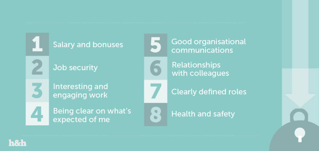 6 strategies to help line managers communicate well with remote teams: wellbeing report