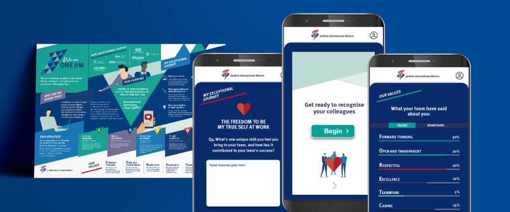 Strategy communication digital app example