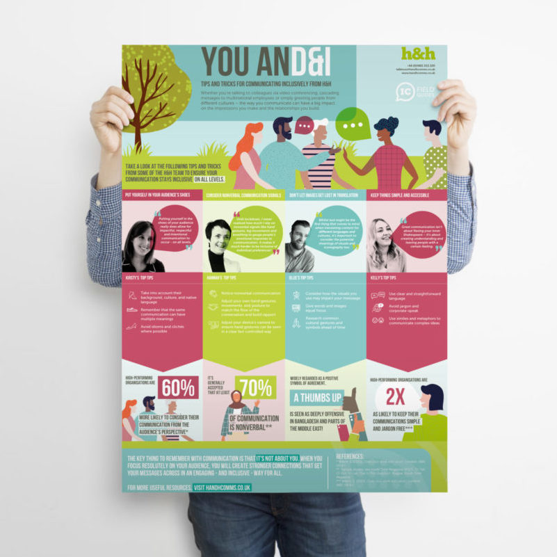 How to communicate inclusively infographicimage