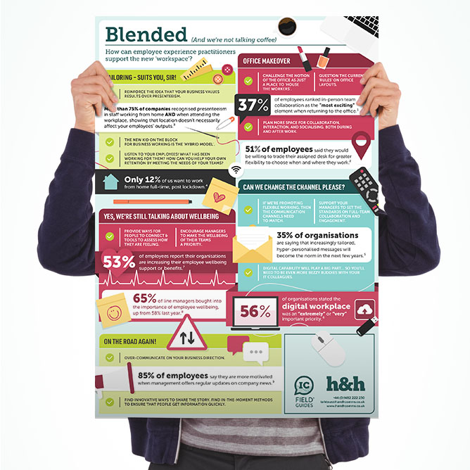 Blended Working Infographic